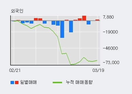 'SBS콘텐츠허브' 10% 이상 상승, 전일 기관 대량 순매수