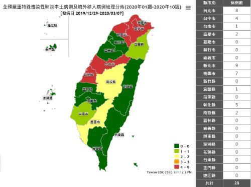대만, 코로나19 첫 병원 내 감염 발생…확진자 39명