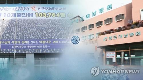 대구 검사대상 신천지 교인 1만555명…303명 늘어
