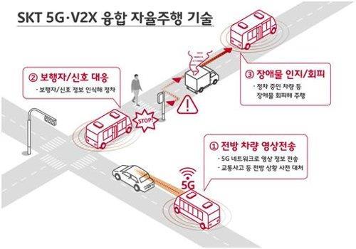 광주 지능형 교통시스템 사업자에 대보정보통신 컨소시엄
