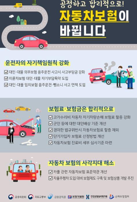 음주 운전자 사고부담금↑…대인사고 300만원→1천만원(종합)