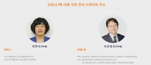 국민의당 비례대표 26명 공개…1번 최연숙 대구동산병원 부원장(종합2보)