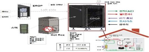 서울시, 다양한 유형 태양광 설치 가능토록 지침 개정