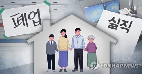 안산시, 저소득 가구에 생활안정지원금 50만원 지원