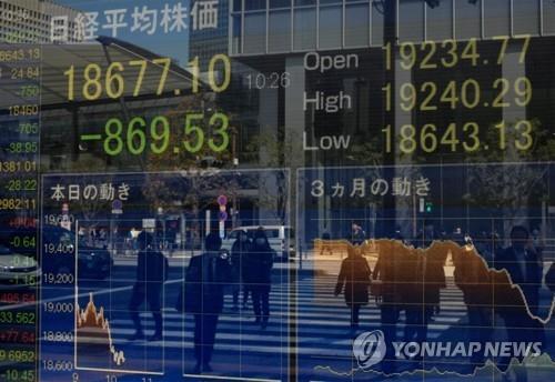 코로나19로 도쿄 봉쇄 우려 속 닛케이지수 4.5% 급락 마감