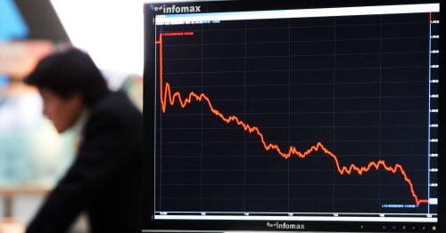 공매도 증시 하락 `베팅`…금융당국 뒷전 `불안`