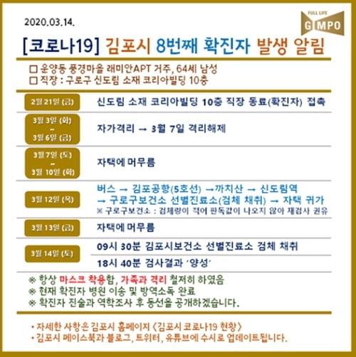 """김포 `코로나19` 확진자 추가 발생…""""운양동 거주 60대男"""""""