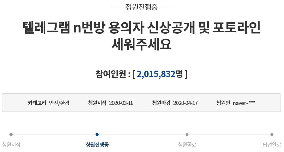 """""""텔레그램 n번방 용의자 신상공개"""" 청원, 역대최다 200만명 돌파"""