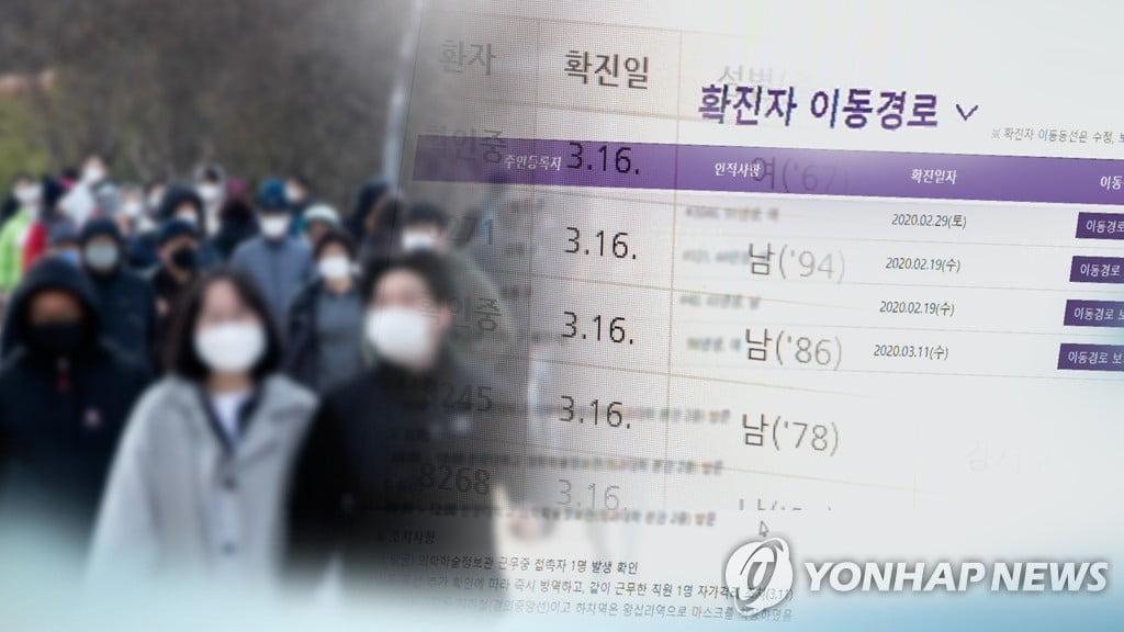 """""""코로나19 확진 3천여명 중 15%, 후각·미각 상실"""""""