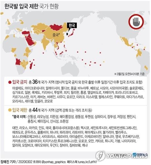 한국발 입국제한 81곳…외교부는 연일 국가들 설득(종합)
