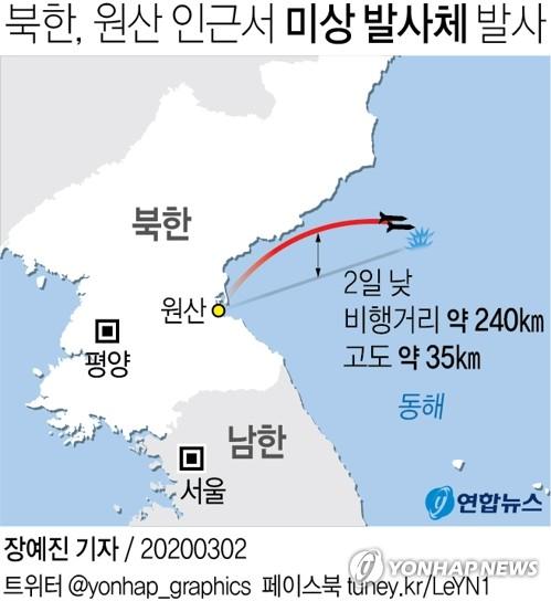 """""""코로나19 사태 와중에""""…여야, 북한 발사체에 한목소리 비판"""