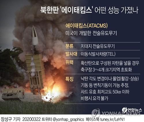 """38노스 """"북한판 에이태킴스, 핵무기 탑재용 활용 가능성"""""""