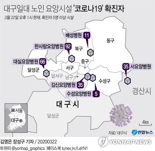 [속보] 코로나19로 김신요양병원 확진 환자 사망…국내 111번째