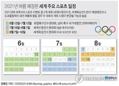 """스포츠 특수도 사라진 기업들…삼성 """"도쿄올림픽 연기 존중"""""""