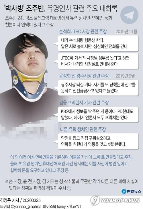 조주빈, 유명인 상대 '간 큰' 사기도…속속 드러나는 정황