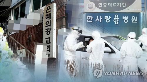 경북 경산 서요양병원서 코로나19 추가 확진 32명 발생
