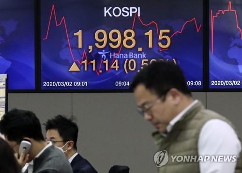 아시아 증시 동반 상승…금리인하 등 정책 기대감에 반등