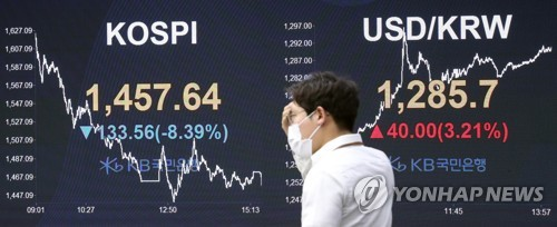 금융시장엔 연일 '쇼크'…주식·원화·채권값 일제 급락(종합)