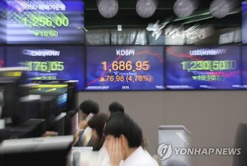 원/달러 환율 20원 급락…1,229.9원 마감(종합)