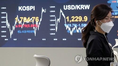 금융시장 진정되나…이틀째 주가 급등·환율 급락(종합)