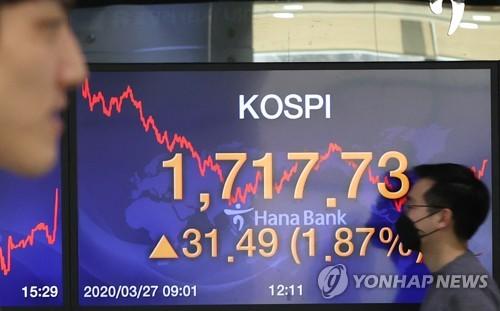 코스피 1.9% 상승 마감…하루 만에 1,700선 회복(종합)
