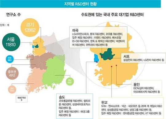 한국 기업의 미래, '마곡·송도·판교·용인'에 있다