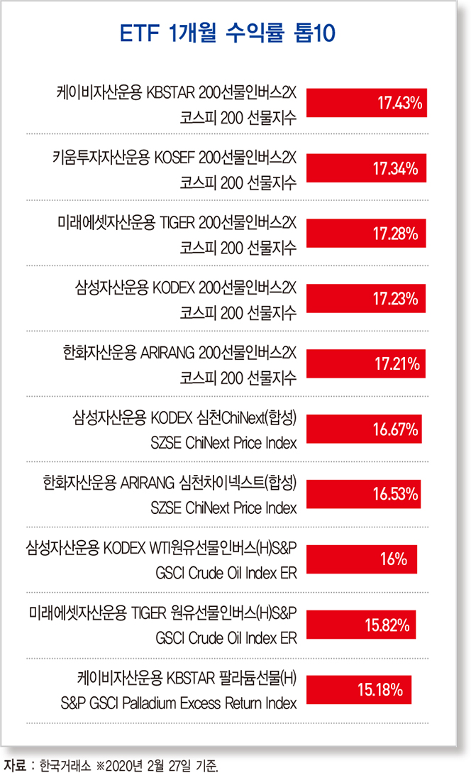한국은행, 올해 성장률 2.1%로 낮춰