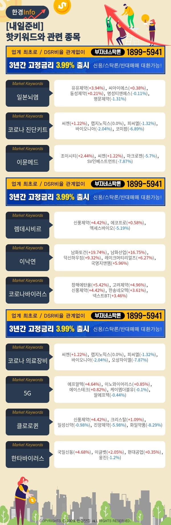 [포커스]내일준비-핫키워드와 관련 종목