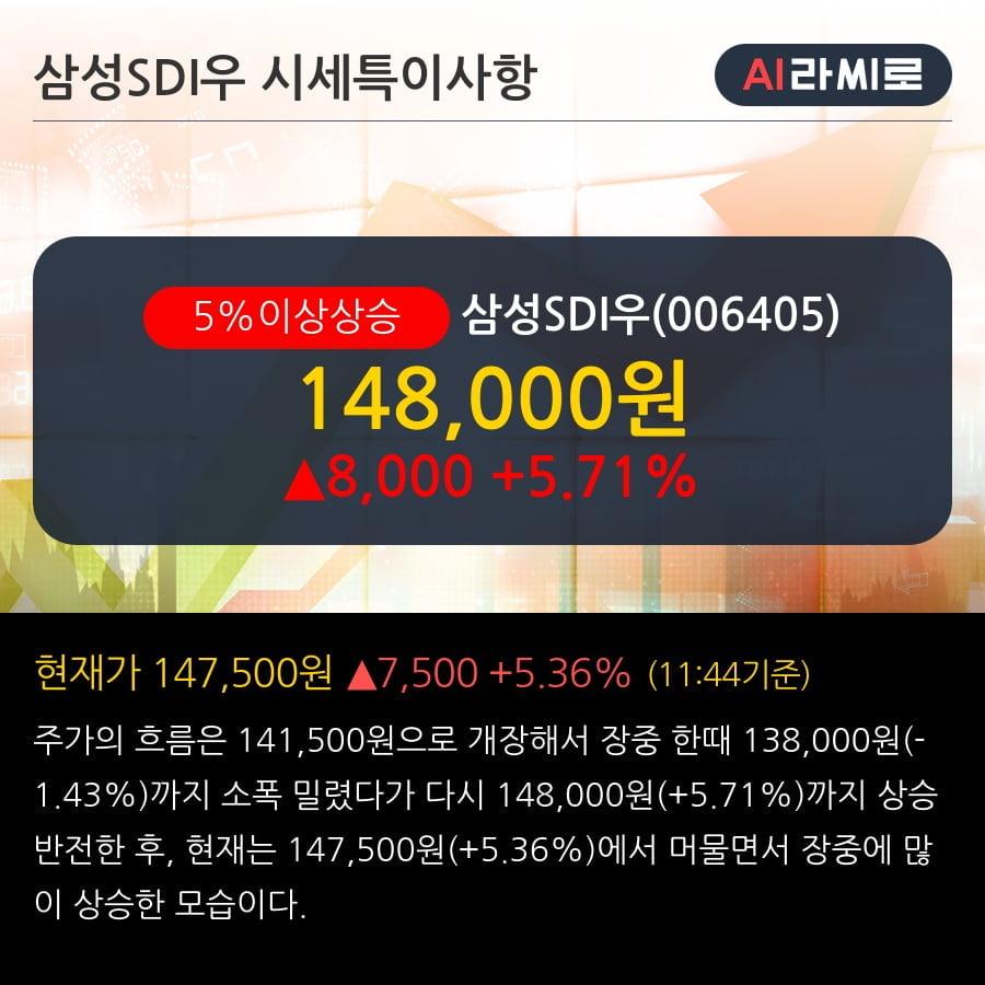'삼성SDI우' 5% 이상 상승, 주가 반등 시도, 단기 이평선 역배열 구간