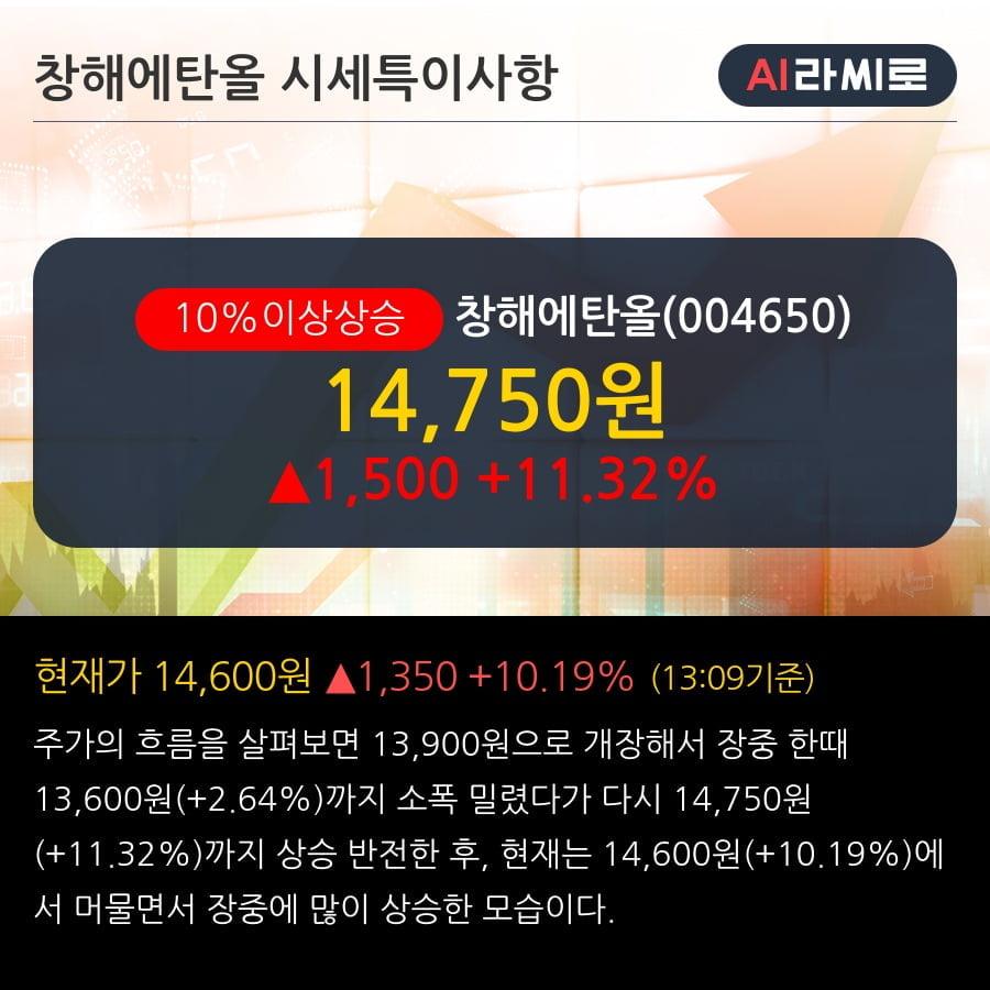 '창해에탄올' 10% 이상 상승, 주가 상승세, 단기 이평선 역배열 구간