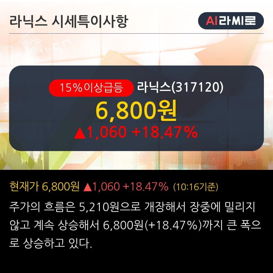 '라닉스' 15% 이상 상승, 주가 5일 이평선 상회, 단기·중기 이평선 역배열