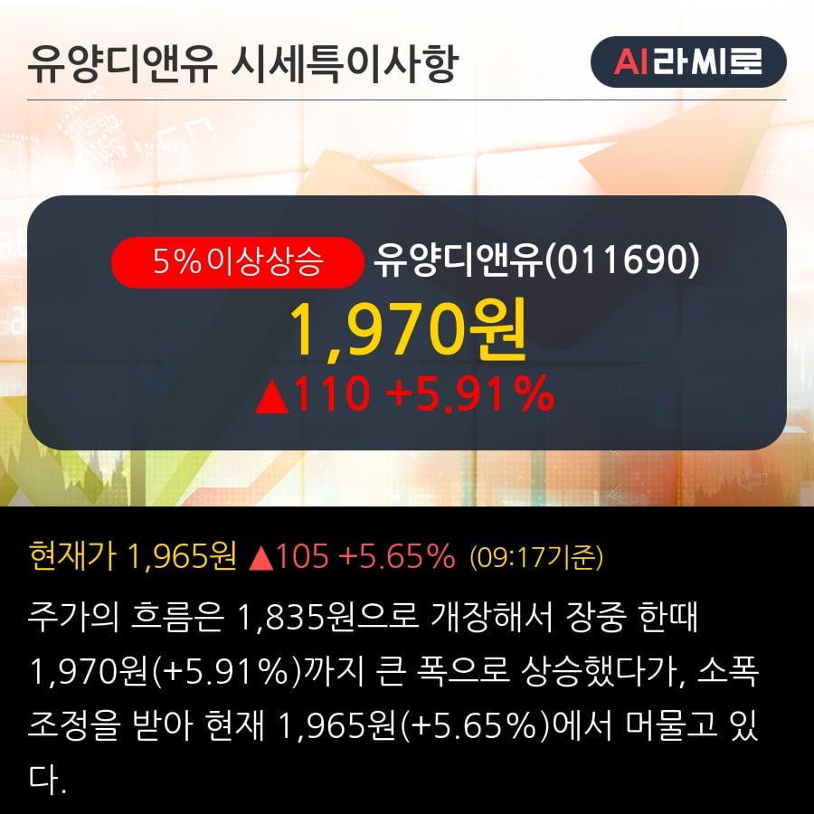 '유양디앤유' 5% 이상 상승, 주가 5일 이평선 상회, 단기·중기 이평선 역배열