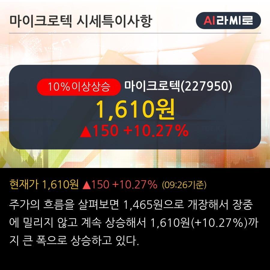 '마이크로텍' 10% 이상 상승, 주가 20일 이평선 상회, 단기·중기 이평선 역배열