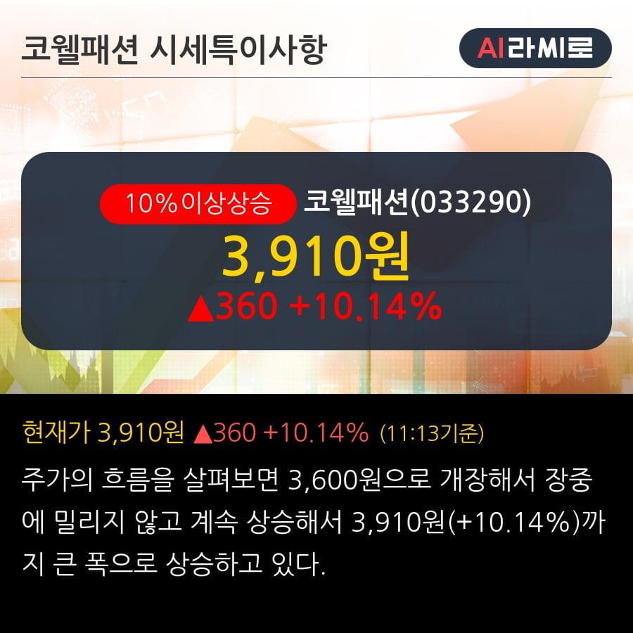 '코웰패션' 10% 이상 상승, '코로나19' 사태의 직·간접적인 수혜를 예상한다!  - SK증권, BUY(유지)