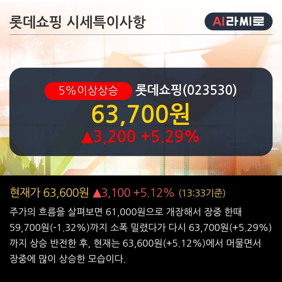'롯데쇼핑' 5% 이상 상승, 구조조정하기에 딱 좋은 날 - 삼성증권, HOLD