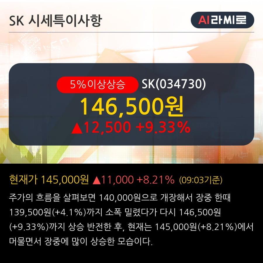 'SK' 5% 이상 상승, 매력적인 밸류에이션 - 하이투자증권, BUY(유지)
