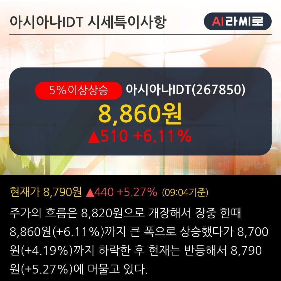 '아시아나IDT' 5% 이상 상승, 전일 외국인 대량 순매수