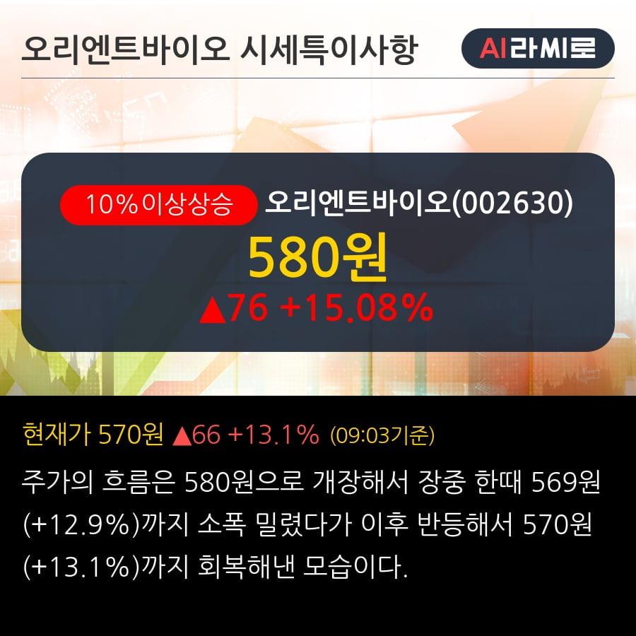 '오리엔트바이오' 10% 이상 상승, 외국인 9일 연속 순매수(113.4만주)