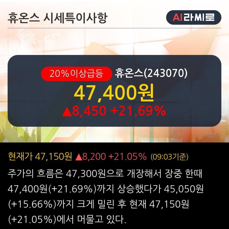 '휴온스' 20% 이상 상승, 기대에 부응한 실적 - 삼성증권, BUY