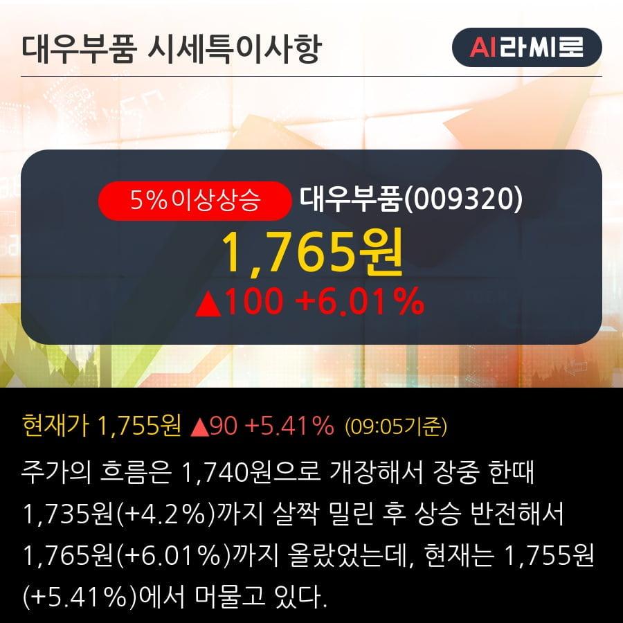 '대우부품' 5% 이상 상승, 주가 5일 이평선 상회, 단기·중기 이평선 역배열
