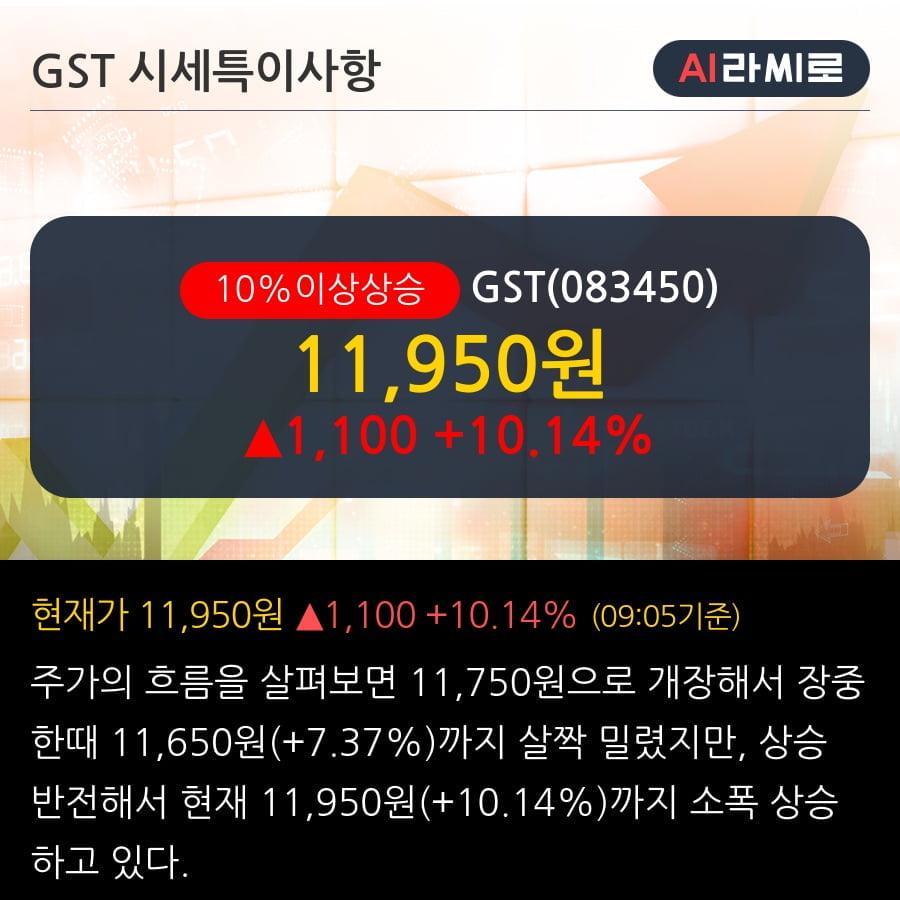 'GST' 10% 이상 상승, 전일 기관 대량 순매수