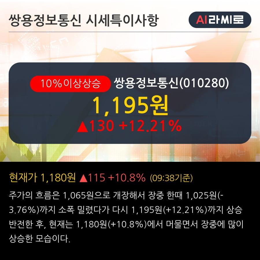 '쌍용정보통신' 10% 이상 상승, 주가 20일 이평선 상회, 단기·중기 이평선 역배열