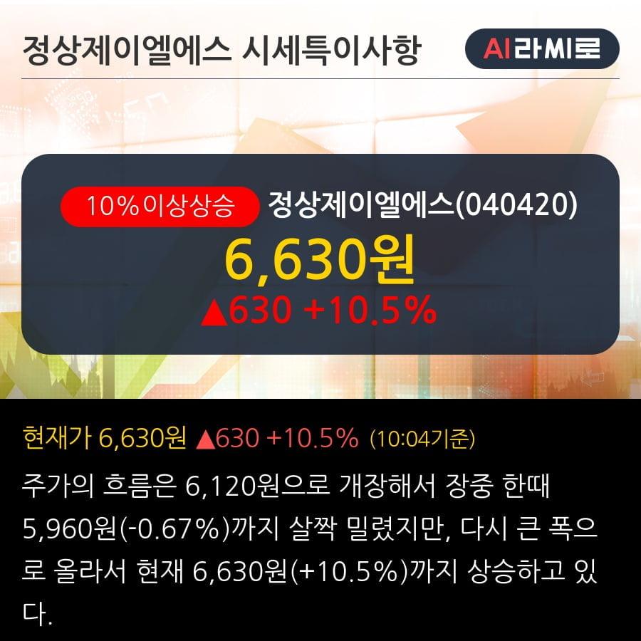 '정상제이엘에스' 10% 이상 상승, 주가 20일 이평선 상회, 단기·중기 이평선 역배열