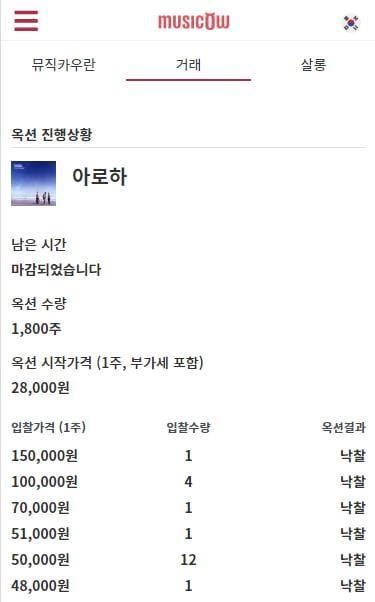 """""""음악 저작권으로 재테크 어때요?"""""""