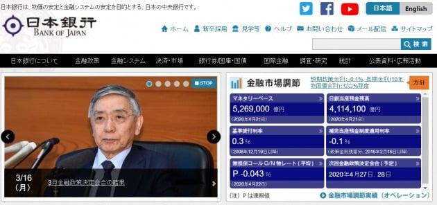 23일 NHK, 지지통신 등에 따르면 일본은행은 코로나19(신종 코로나바이러스 감염증) 확산으로 심각한 영향을 받고 있는 기업의 자금 융통을 위해 추가 금융완화를 실시하는 방향을 검토 중이다. [사진=일본은행 홈페이지 캡처]