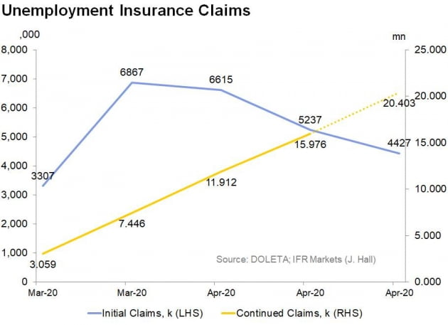 수백만명 실업도 버텼지만, '램데시비르' 뉴스에 무너진 이유 [김현석의 월스트리트나우]