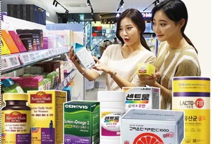 건강기능식품 업체들의 1분기 실적이 호조를 보일 것으로 예상되고 있다. (사진 = 한국경제 DB)