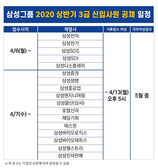 삼성 상반기 3급 신입 공채 시작…서류 마감은 13일까지, 유튜브로 온라인 채용설명회