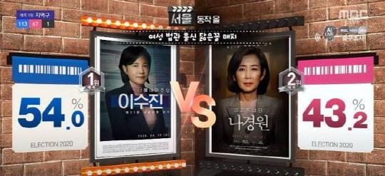 'MBC 개표 방송' (사진=방송 화면 캡처)