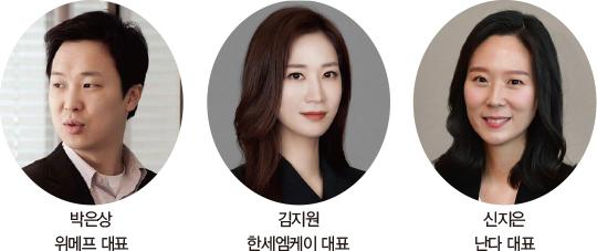 데이터로 본 '한국의 밀레니얼 CEO', 그들은 누구?